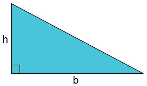 hur mäter man omkrets