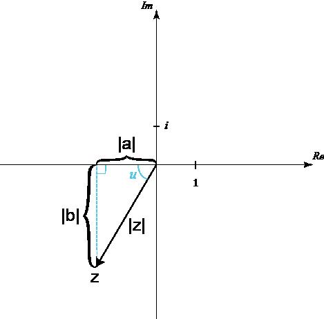 komplexa tal