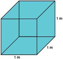 kvadratmeter til kubikmeter